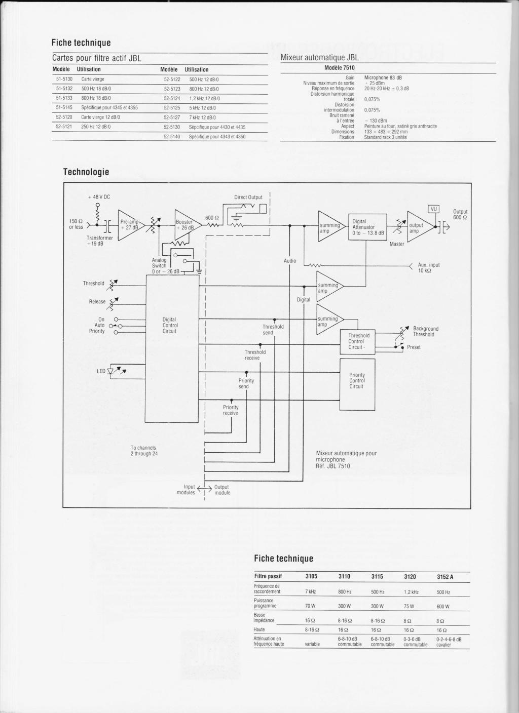 Docs diverses JBL - Page 2 Numzo841