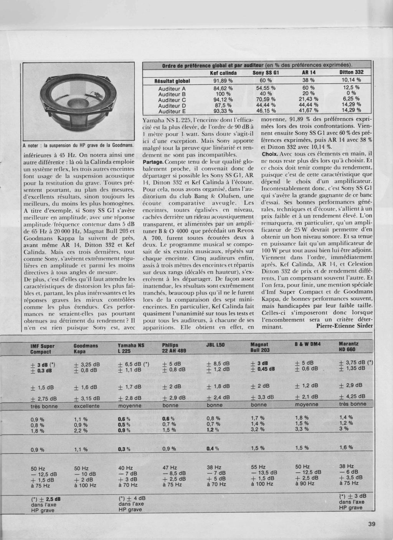 Modèle L50 début années 80 - Page 2 Numzo903