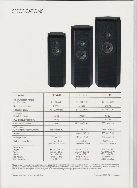 Modèle HP 520 Numzo915