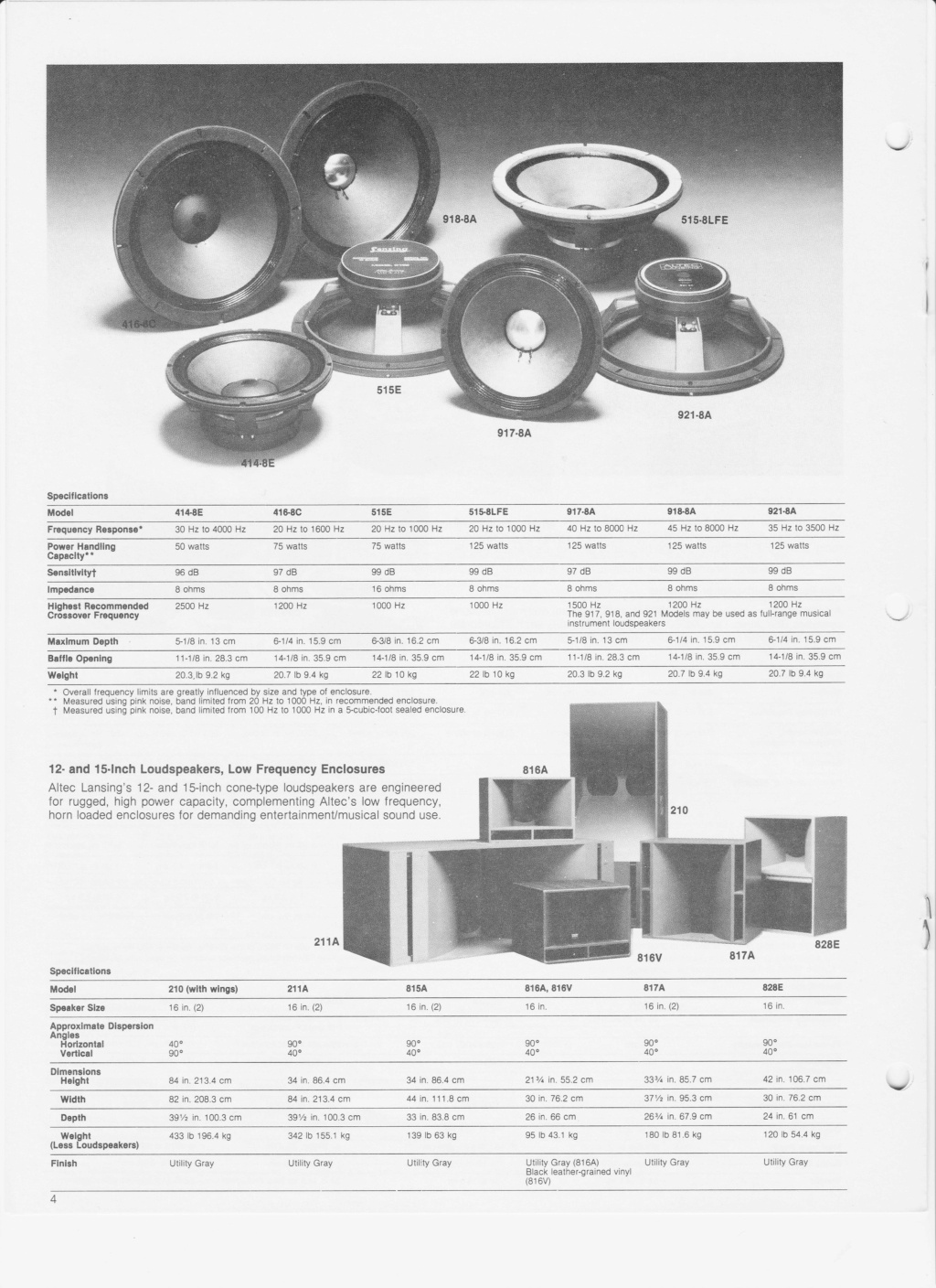 ALTEC LANSING - Page 2 Numzo977