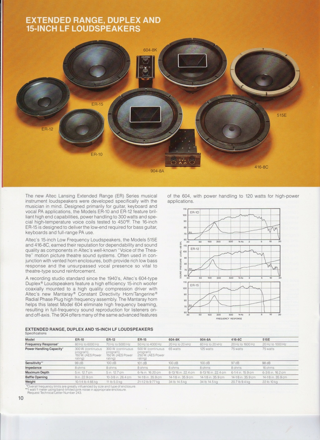 ALTEC LANSING - Page 2 Numzo979
