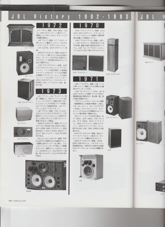 Année de fabrication des L100 Century Numzor22