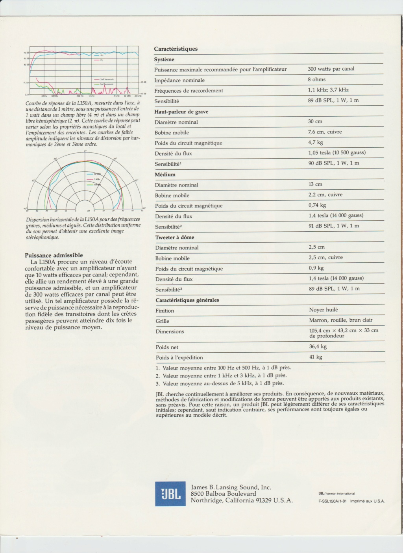 Modèle L150 Année 1979 Numzor41