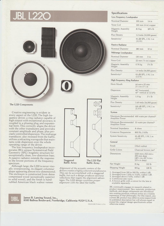 Modèle L 220 Année 1980 Numzor65