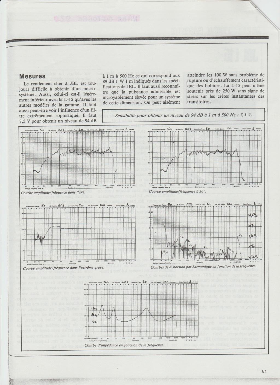 Modèle L15 Numzor71