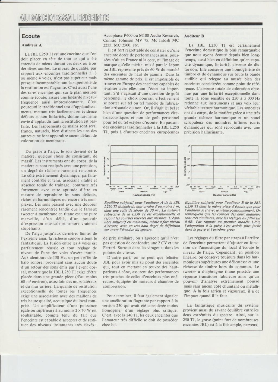 Modèle L250 Année 1982 Numzor80