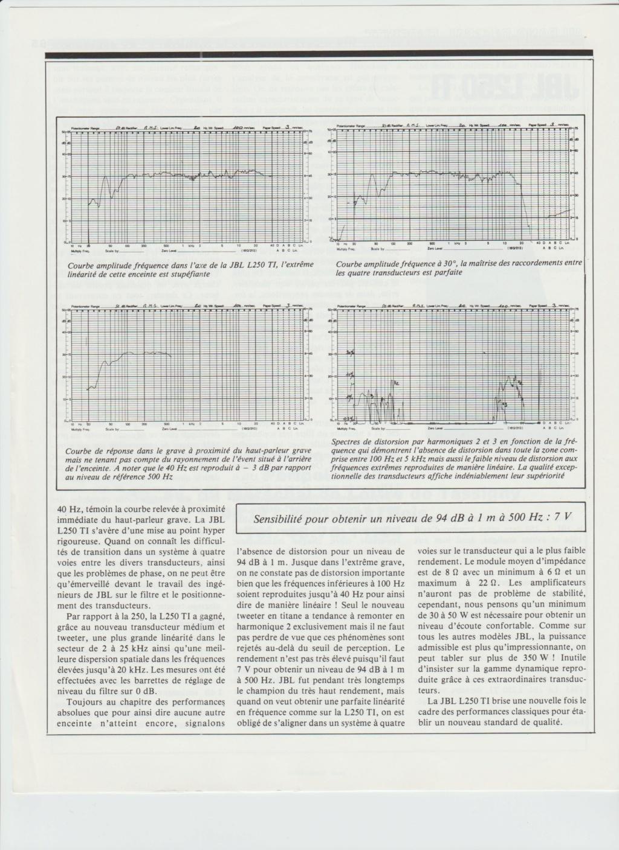 Modèle L250 Année 1982 Numzor81