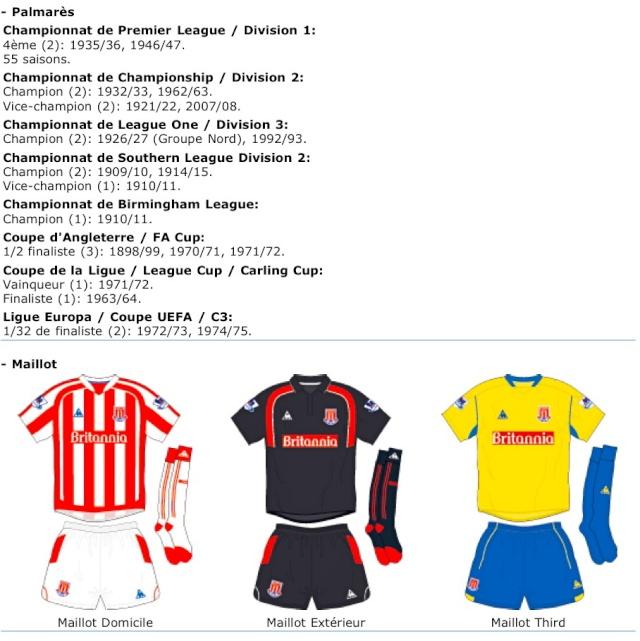 [ANG] Stoke City FC 0001ky10