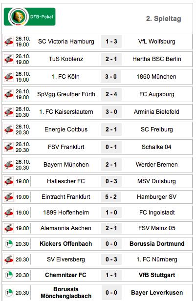 [ALL] DFB Pokal 2010-2011 Captur78