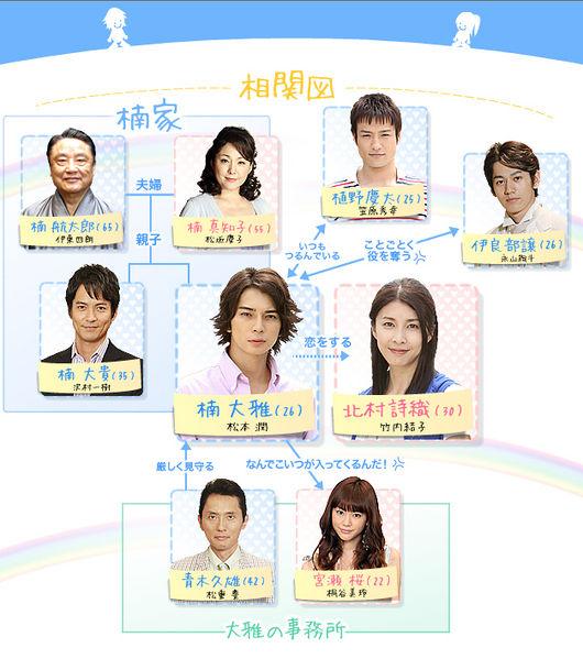 Natsu no Koi wa Niji-iro ni Kagayaku/Summer Love Shines in Rainbow  Natsu_10