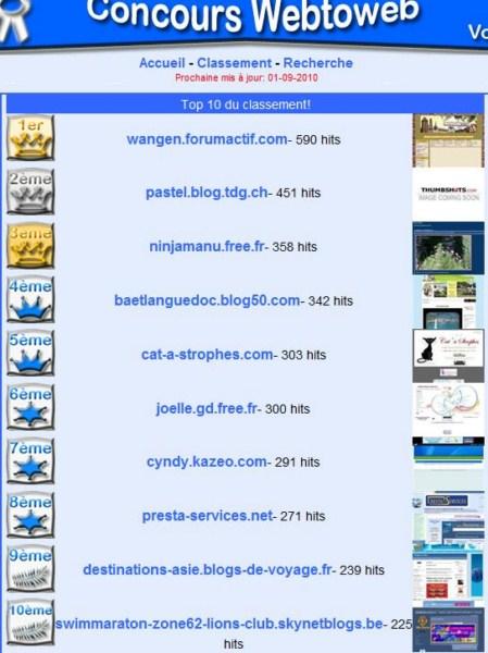 Il était une fois Wangen:1er au classement Webtoweb ! - Page 10 Captur10
