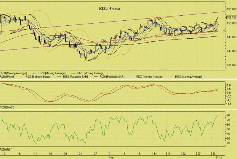 Продолжение Великогъо роста - Страница 3 Riz0_011