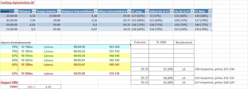 Le Niçois --->Préparation 10km Ronde des Plages 220511 - Page 2 Footin50