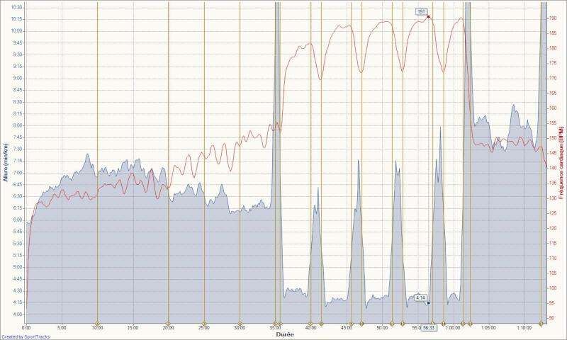Le Niçois --->Préparation 10km Ronde des Plages 220511 Specif20