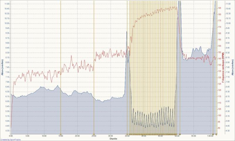 Le Niçois --->Préparation 10km Ronde des Plages 220511 - Page 2 Vma_co36