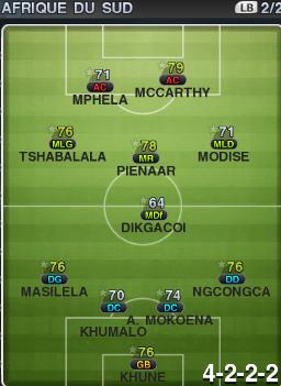 Autriche 1 - 2 Afrique du sud Sudaf10