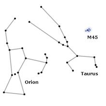 Les Pléiades, ou amas M45 220px-10