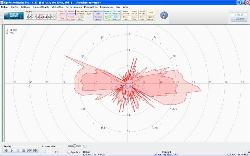 Théorie sur la vitesse Polar_10