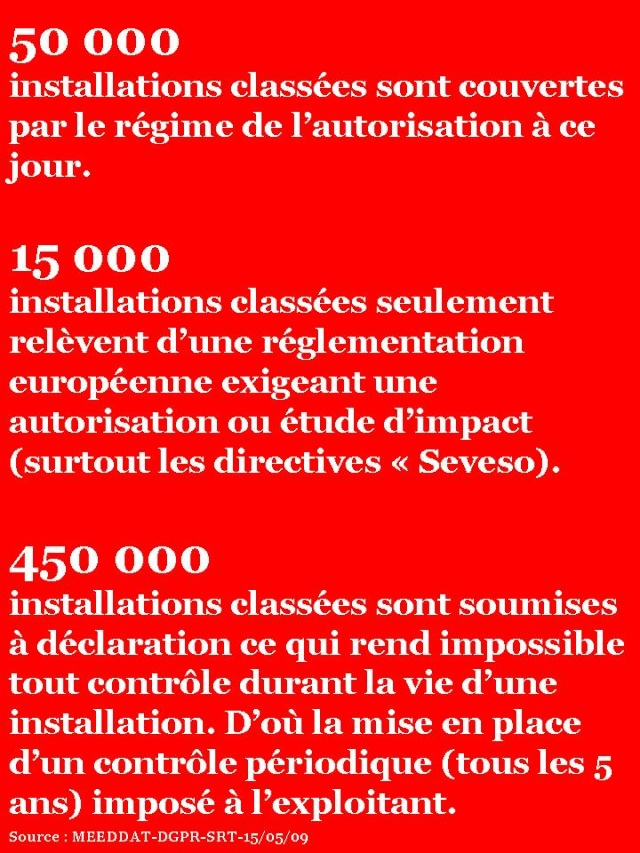 dossier - Dossier sur les sites SEVESO, PCB et marées noires en eaux intérieures : une pollution à la française (cartes, images, pdf, ...). Icpe_210