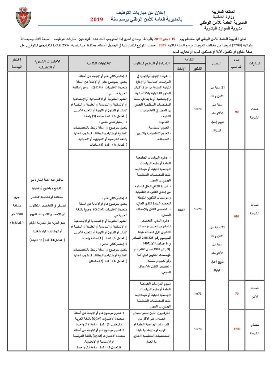 الأمن الوطني: مباراة توظيف 5228 حارس أمن، 1700 مفتش شرطة، 690 ضابط  و90 عميد شرطة. الترشح قبل 1 نونبر 2019 110
