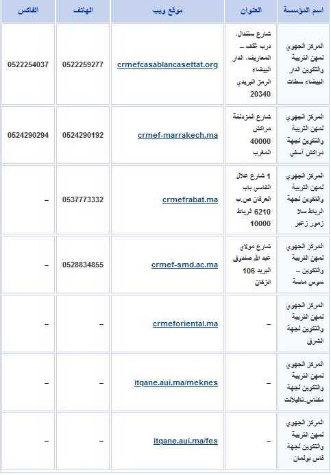 معلومات بالتفصيل عن المراكز الجهوية لمهن التربية والتكوين CRMEF 11110