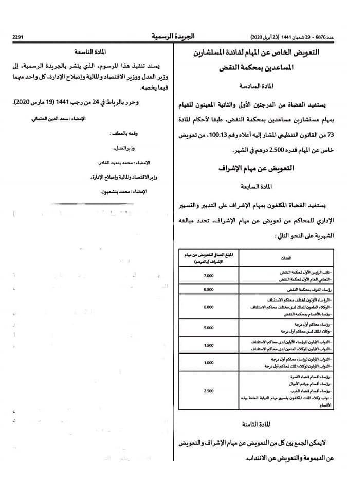 المرسوم الخاص بالتعويضات المخولة لفائدة القضاة الصادر في 19 مارس 2020 1210