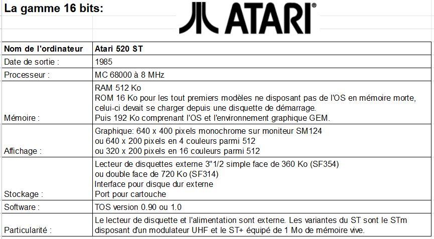 Ordinateurs Atari Gamme 16 bits Atari_22