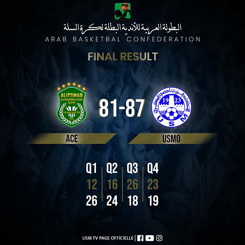 championnat arabe des clubs de Basket-Ball USMonastir - Alittihad Alexandria 72783410