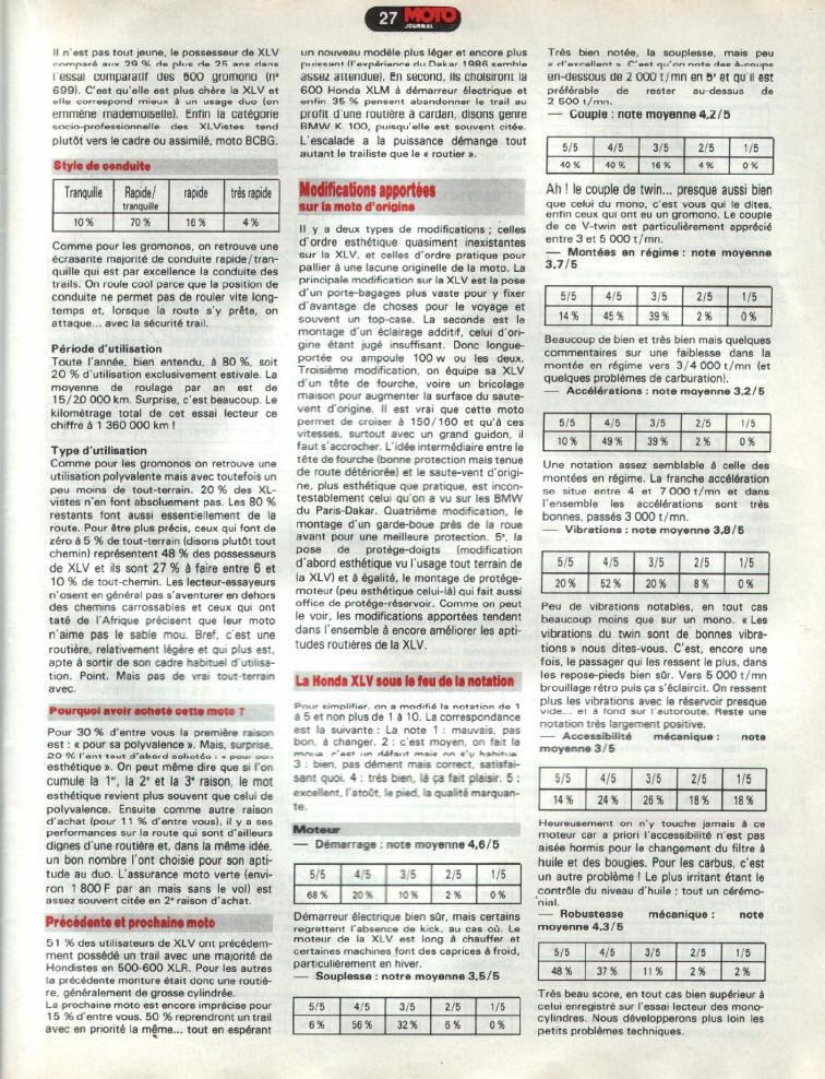 La XLV RD 01 : ce qu'en disait la presse  Img00813