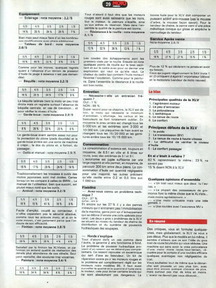 La XLV RD 01 : ce qu'en disait la presse  Img00815