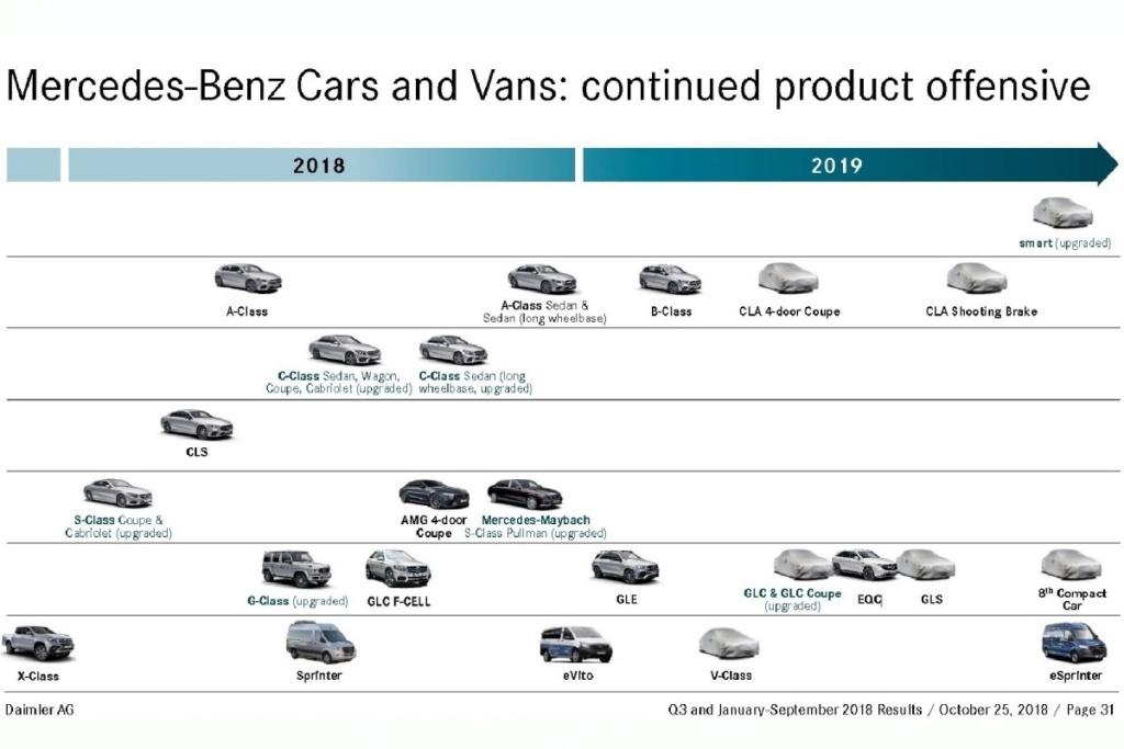 2020 - [Mercedes] GLA II - Page 3 12008011