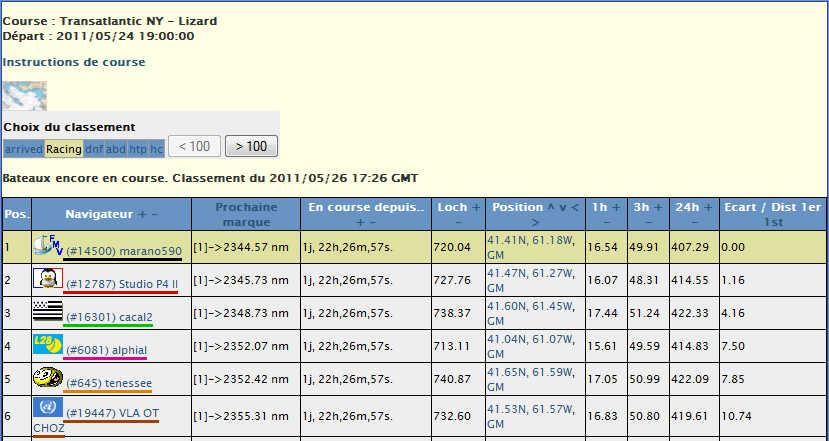 Transatlantic NY - Lizard - Départ : 2011/05/24 19:00:00 20110510