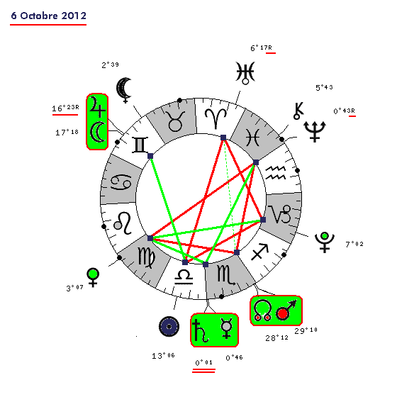 Cartes à gogo  1829-911