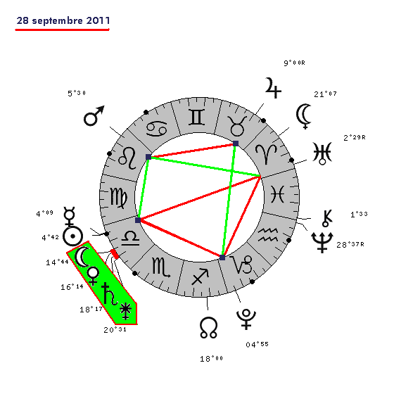 Transit de Junon  2911-110