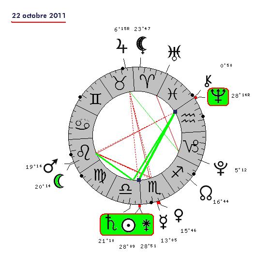 Transit de Junon  3790-710