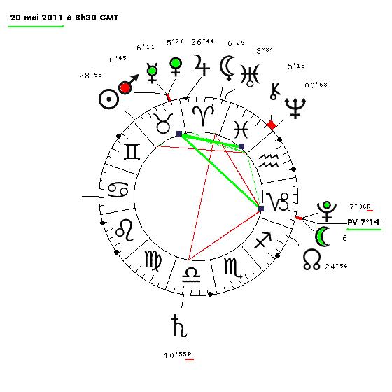 Chiron et l'axe des portes - Page 2 5630-710