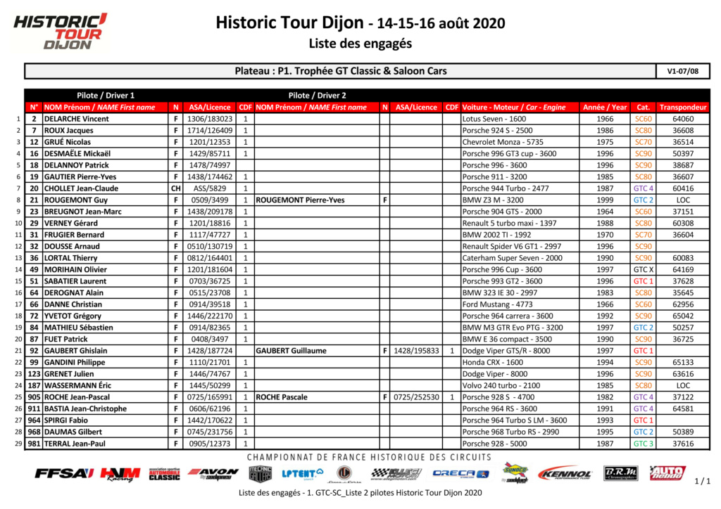 GT Classic 2020 ( post unique) - Page 3 1_gtc-18