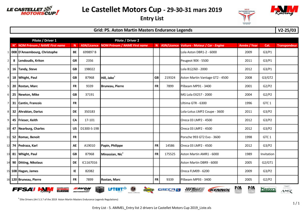 Castellet Motors Cup 30-31 mars 2019 5_amme10