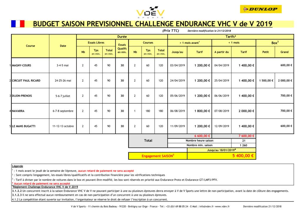 Challenge Endurance VHC au sein du VdeV 2019 Budget10