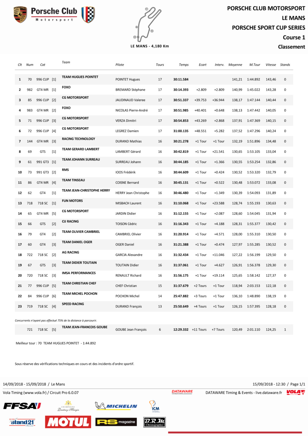 BRM Chronographes Sport Cup - Page 20 C1_pag11