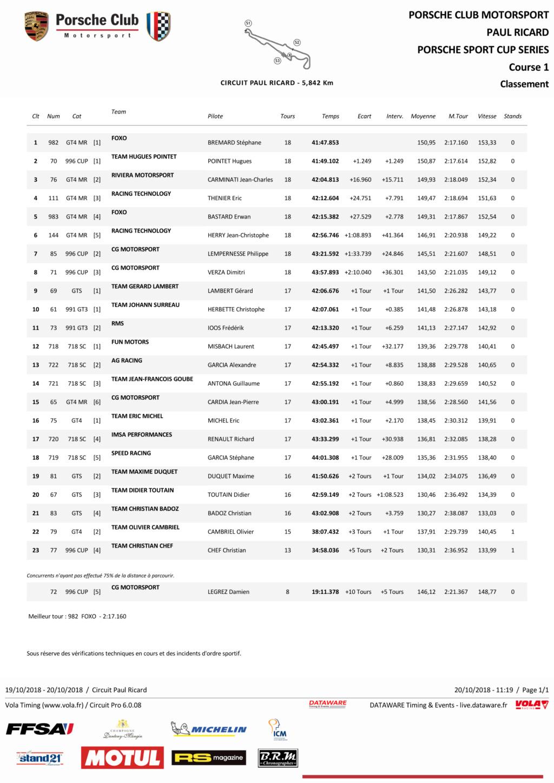 Porsche Motorsport Sport Cup Series 2018 ( post unique) - Page 2 C1_pag12
