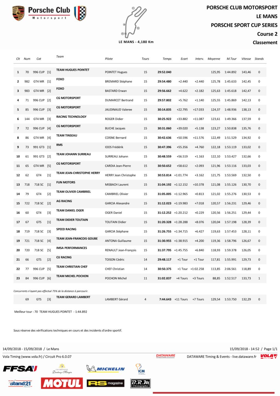 Porsche Motorsport Sport Cup Series 2018 ( post unique) - Page 2 C2_pag12