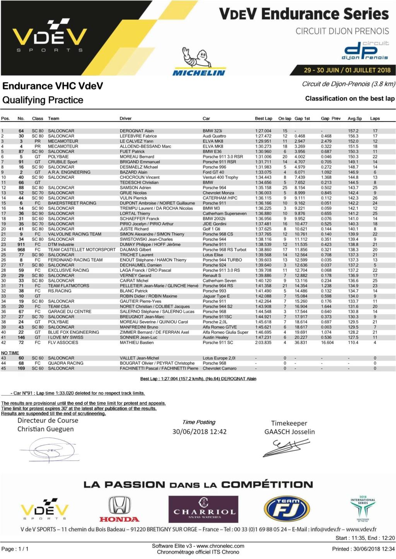 Ferdinand Cup au sein du VHC VdeV - Page 2 Circui12