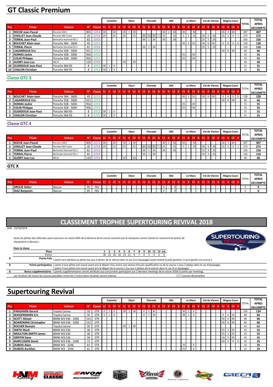 GT Classic 2018 (Post unique) - Page 5 Classe14
