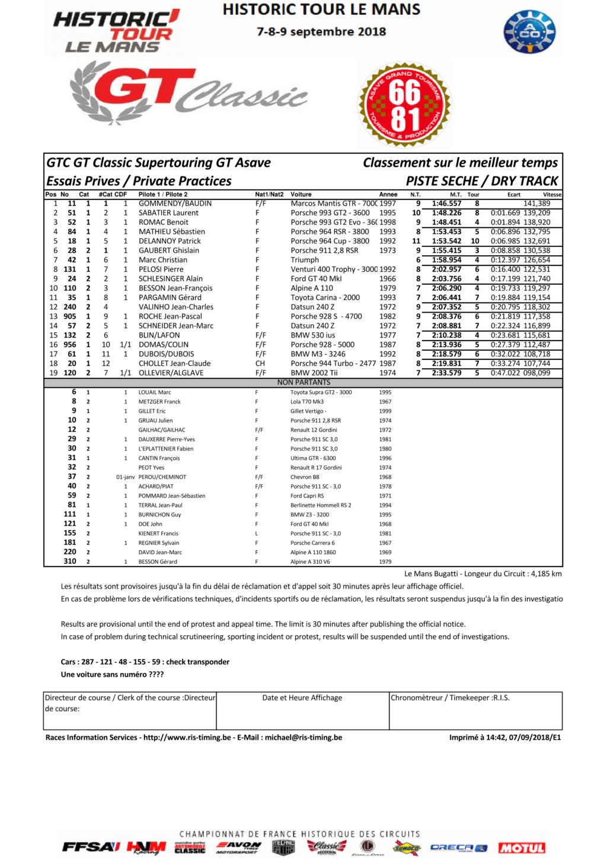 GT Classic 2018 (Post unique) - Page 3 Essais10