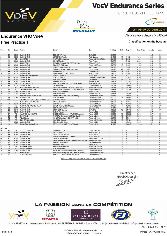 [968 TURBO] Une 968 turbo Rs replica pour courrir - Page 2 Essais17