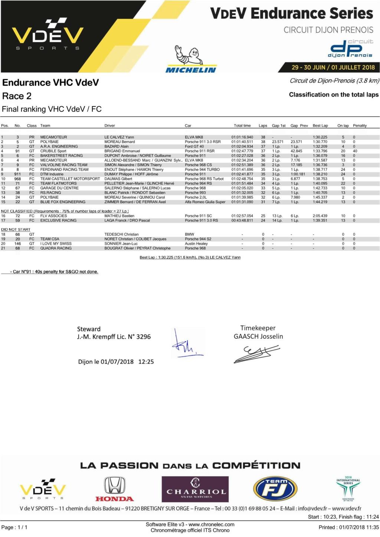 Ferdinand Cup au sein du VHC VdeV - Page 2 Fc_3_p11