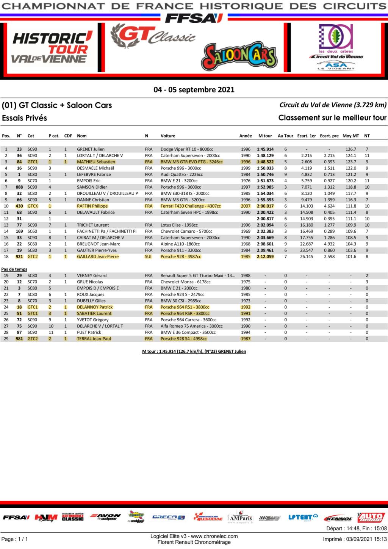 GT Classic 2021 ( post unique) - Page 3 Histo107
