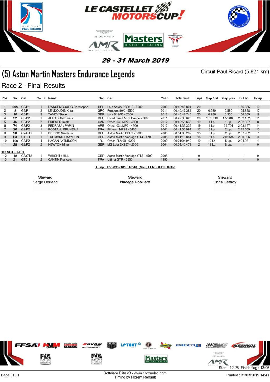Castellet Motors Cup 30-31 mars 2019 Le_cas13