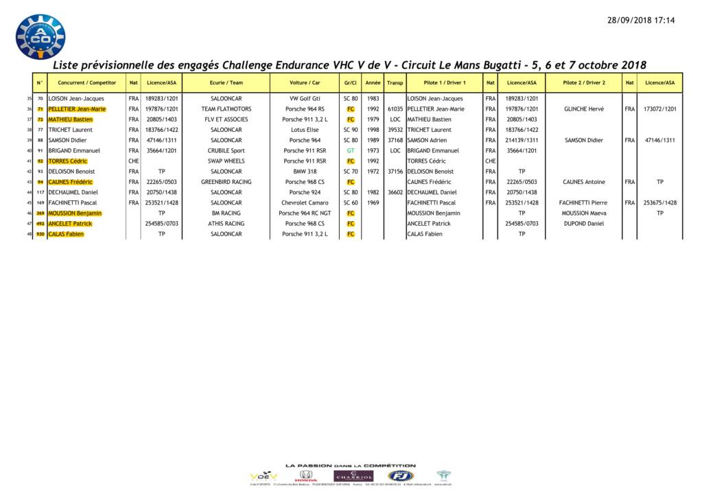 Ferdinand Cup au sein du VHC VdeV - Page 2 Liste-10